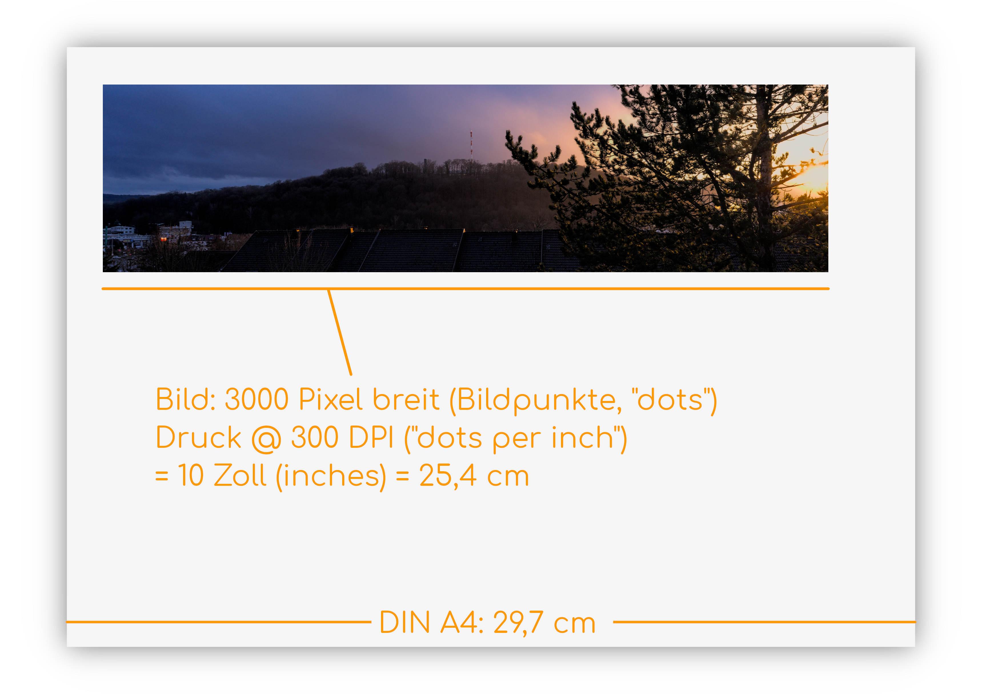 Ein 3000 Pixel breites Bild in 300 DPI ausgedruckt auf DIN A4