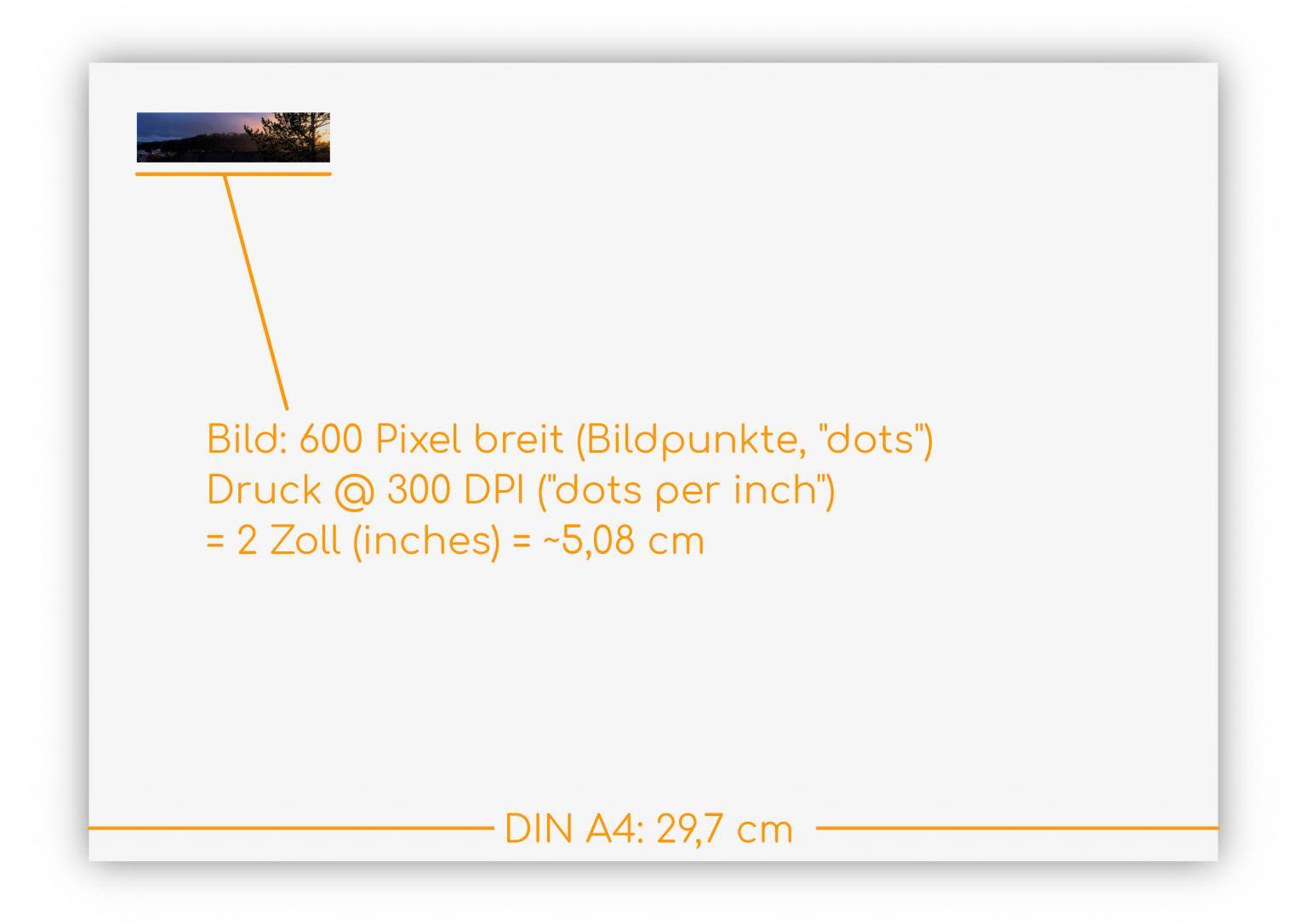Ein 600 Pixel breites Bild in 300 DPI ausgedruckt auf DIN A4